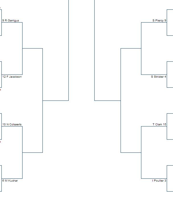 WGC Matchplay last 16