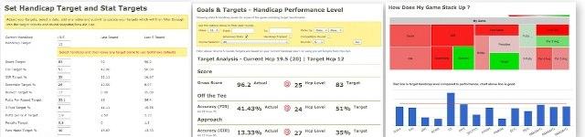Golfshake Goals and Targets