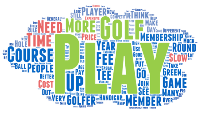 Golfshake Word Cloud